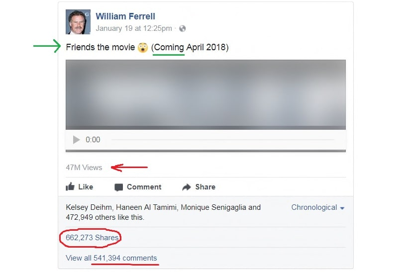 Популярность фильма Друзья 2018 года